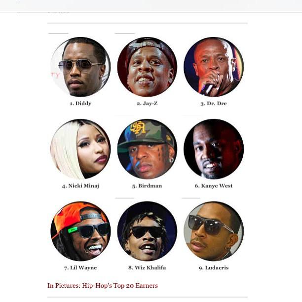 Сегодня журнал «Forbes» опубликовал список «Hip Hop Cash Kings» («Денежные короли хип-хопа»)
